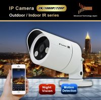 CCTV 720p 1080p 2K Network ...
